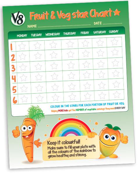 Our Free Fruit Veg Reward Chart For Children V8 Uk