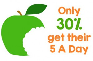 what is 5 a day why should you get 5 a day v8 juice uk